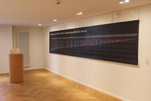 Vorschau Ausstellung 150 Jahre Musikverein Konkordia
